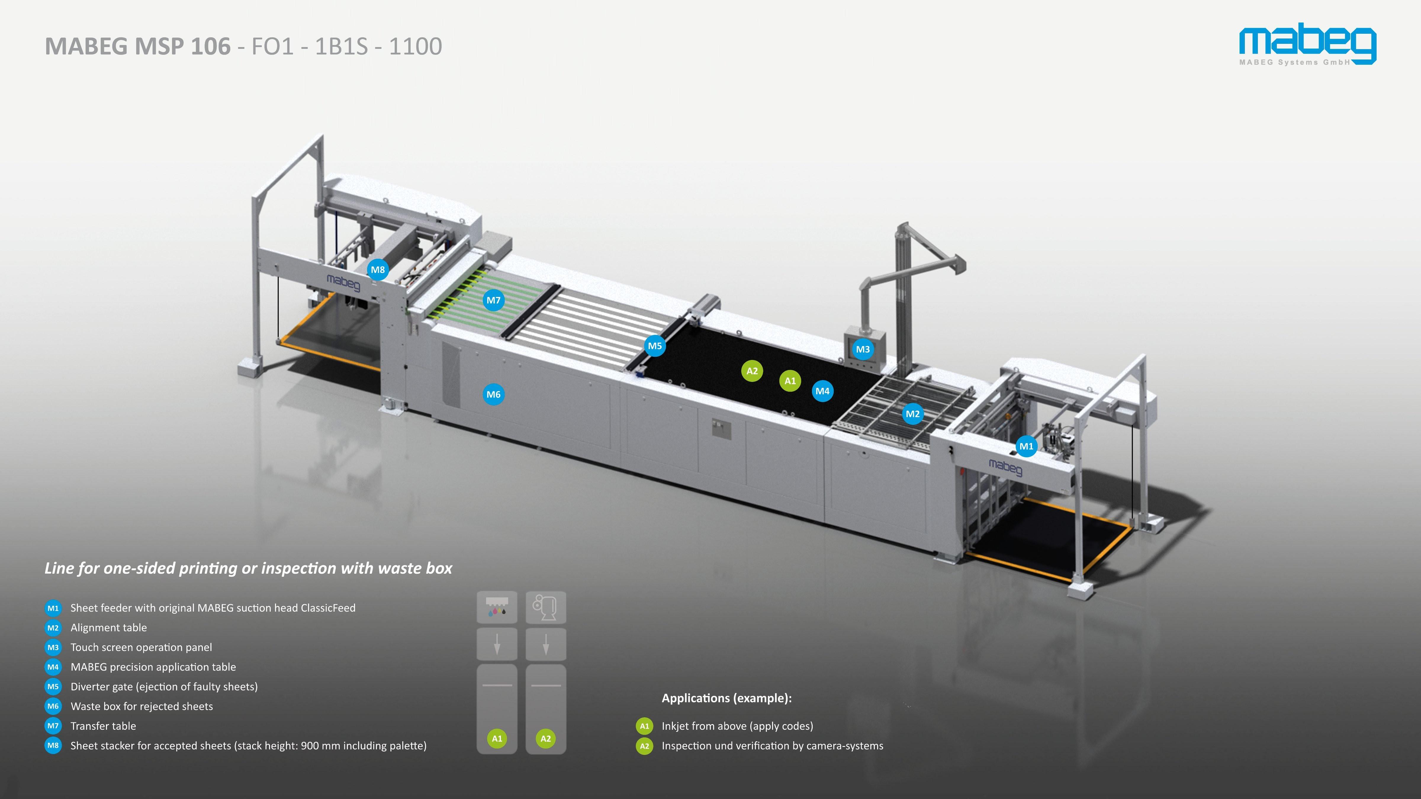 MABEG Systems GmbH » Coding line